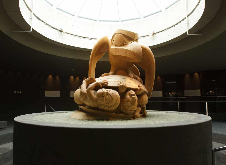 موزه ی مردم شناسی
